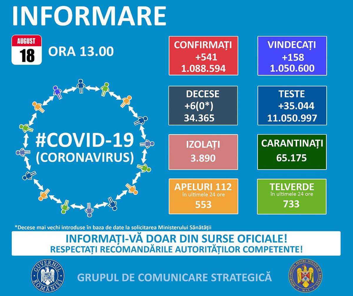 situația-Covid-19_7764c.jpg